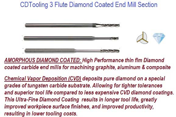 3 Flute Diamond Coated End Mill Section