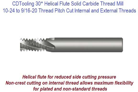 30 Degree Helical Flute Tread Mills Internal / External Threads