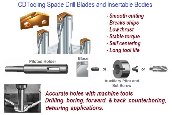 Spade Drills Blades, Insertable Bodies, Multi-Tool Systems