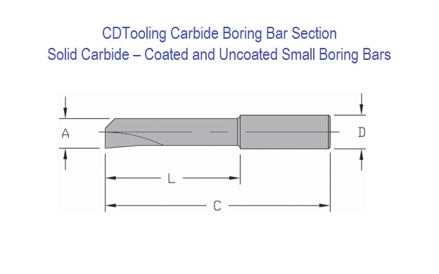 Solid Carbide Boring Bars Coated and Uncoated