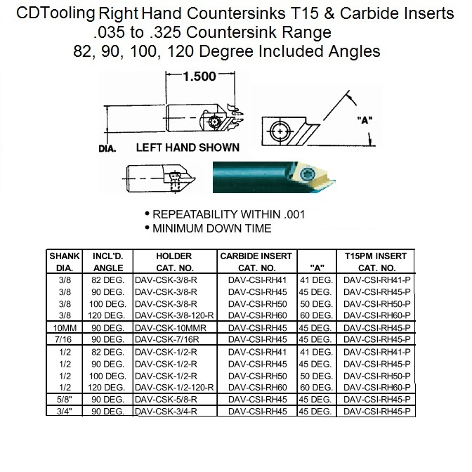 Countersink Right Hand With Carbide or T15 Inserts 82, 90, 100,120 Degree DAV-CSK