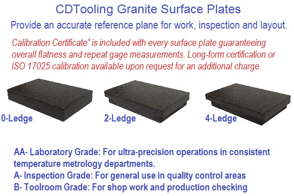 Surface Plates Granite