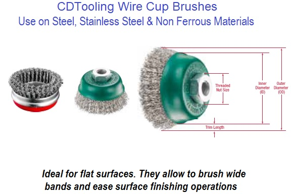 Wire Cup Brushes