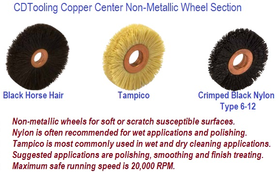 Non-Metallic Copper Center Wheels