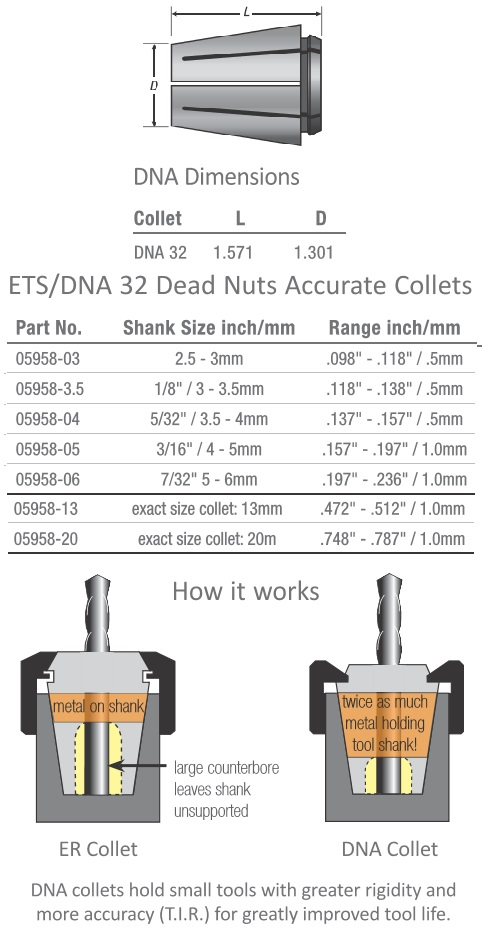 Techniks 3mm DNA32 Dead Nut Accurate Collet
