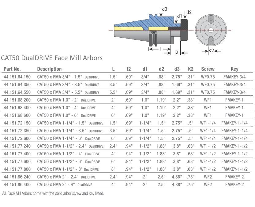 Techniks 1-1//4 CAT50 DualDRIVE Face Mill Arbor x 3.5 Length