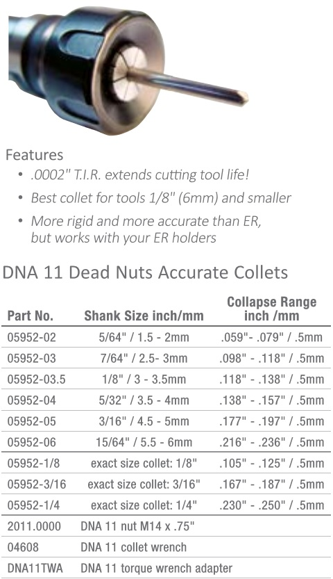 Techniks 3mm DNA11 Dead Nut Accurate Collet