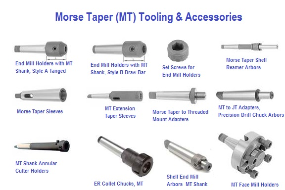 Morse Taper Tooling MT