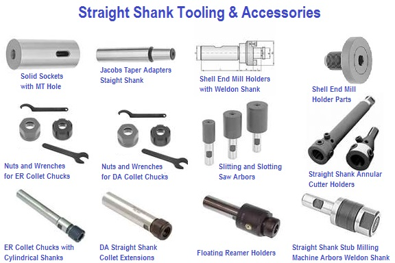 Straight Shank Tooling