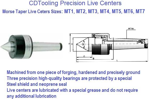 Live Revolving Center MT2 Bearings Slim Long Body High Precision Quality
