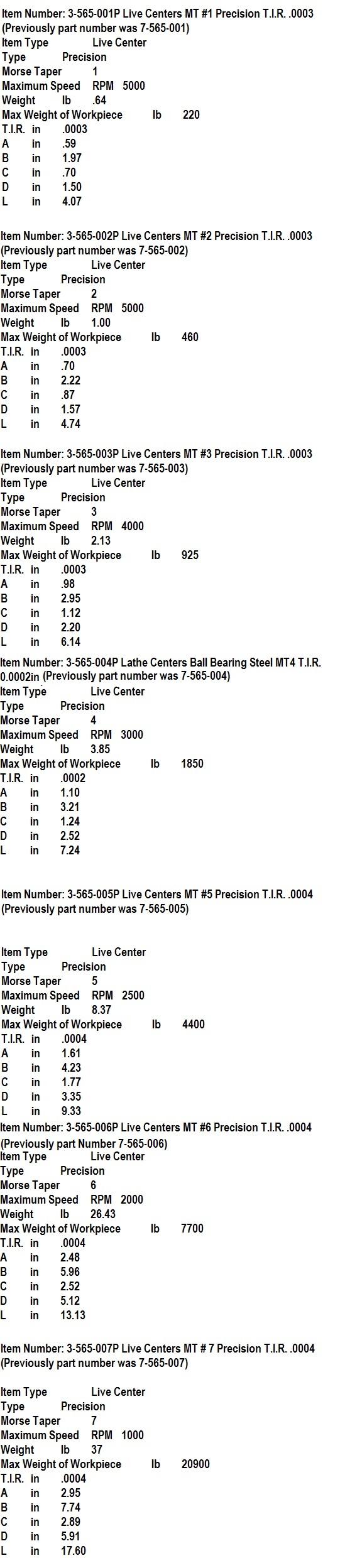 Live Center Morse Taper Live Center MT1//MT2 Live Center High Precision for Grinding Machine MT1