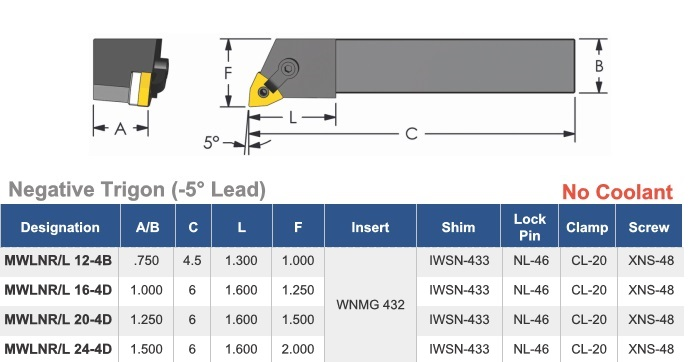 "3//4/"" MWLNR-12-4B INDEXABLE TURNING TOOL HOLDER WNMG NEW"