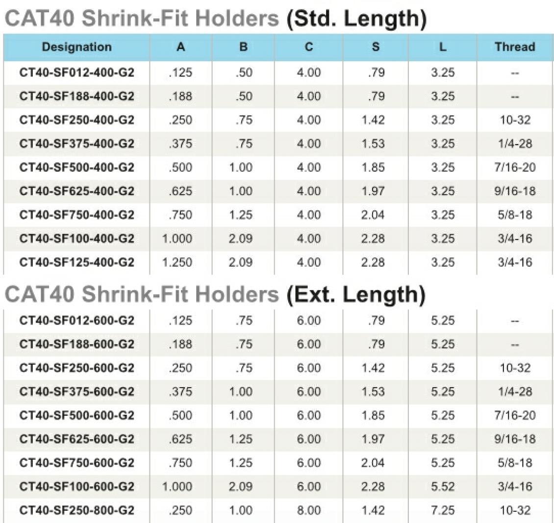 """LOC1811A ERI America CAT40 14mm Shrink Fit 3.75/"""" Pro CV40-SF14MM-3.75"""