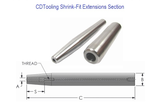 Shrink-Fit Extensions