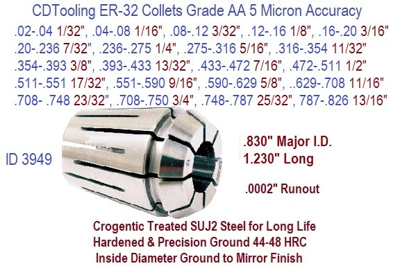 ER-32 Collets Grade AA 5 Micron / .0002 Inch Runout Accuracy .04 1/16 to .826 13/16 Inch Size Range ID 3949-