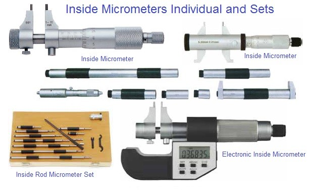 Micrometer Inside Ranges from 0-60