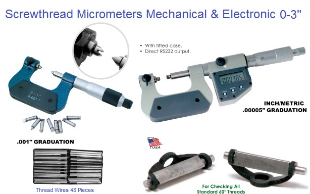 how to read micrometer in metric system