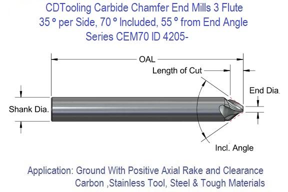 ".250/"" 1//4/"" 2 FLUTE SINGLE END STUB LENGTH CARBIDE END MILL1//4/"" X 1//4/"" X 1//2/"" X 2"