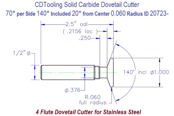 70° per side 140° included, 20° Angle Solid Carbide Dovetail Cutter ID 20723-