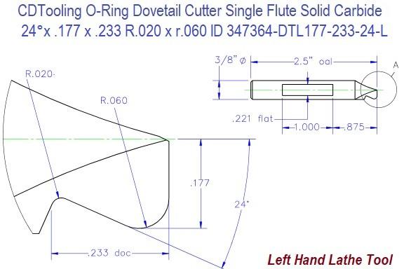 "Bright Finish 5//16/"" Diameter 15Deg Per Side Solid Carbide Dovetail Cutter"