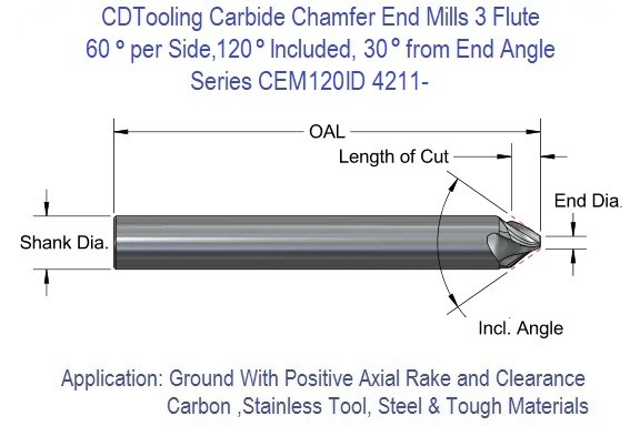 Bright 1//4 Milling Dia Cleveland Corner Radius End Mill C61026 Pack of 2 Number of Flutes: 2 CEM-SE-2 3//4 Length of Cut