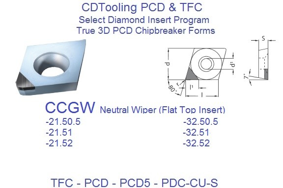 CCGW 215, 325 PCD Diamond Tipped Insert Neutral Flat Top  TFC PDC Polycrystalline