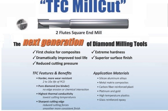 2 Flute Diamond End Mills, Suare End TFC MillCut CVD Tipped