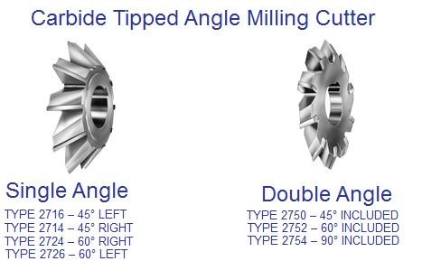 Carbide Tipped Angle Milling Cutter 45 60 90 Degree Single And