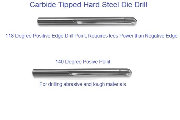 Carbide Tipped Hard Die Drill Positive Point, Drilling 35 - 65 Rc Inch and Metric List 2672. 2673