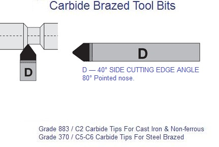 "C5 2-1//4/"" long new Carbide Tipped 5//16/"" square Lathe Tool"