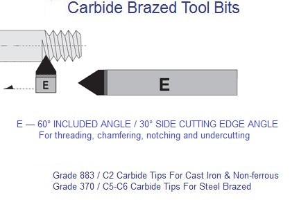 Carbide Tipped Brased Tool Bits E- 60 Degree E-4 E-6 E-7 E-8 E-10 E-12 E-16 Grades 370 and 883