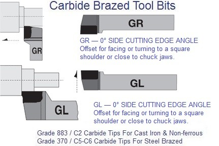 Carbide Tipped Brased Tool Bits 0 Degree Side Cutting GR  GL 8 10 12 16 20 44 Grade 370  883