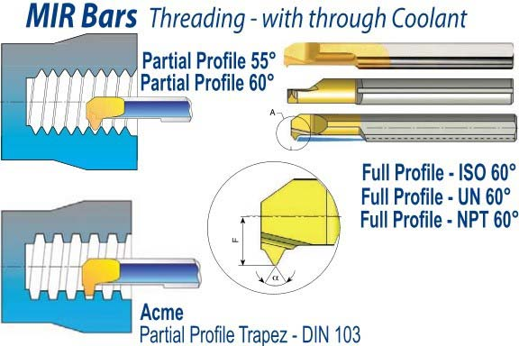 Boring Bar MIR Threading Carbide ISO Metric, ANSI Inch,Acme,Trapez