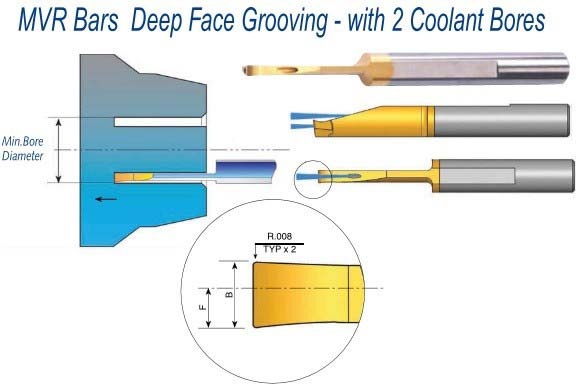Boring Bar MVR Bars Deep Face Grooving with 2 Coolant Bores ID 1033-