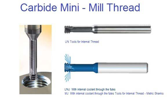 Carbide Mini Threadmill UN UNF UNJ MJ Solid Carbide, Coolant Through