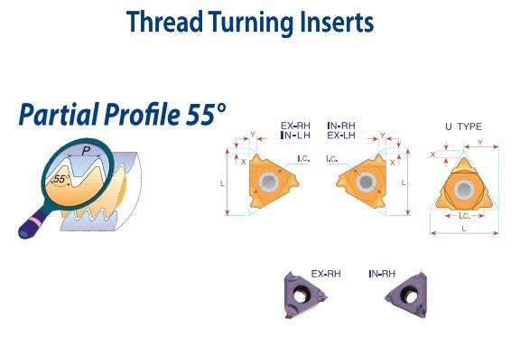 Carbide Inserts Laydown Threading 55 Degree Partial Profile  A55 EL ER IL
