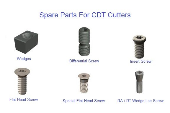 CDT Indexable Milling Cutter Spare Parts, Screws, Wedges