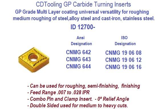 CNMG 642, CNMG 643, CNMG 644 GP Grade Indexable Carbide Inserts 10 Pack ID 12700-