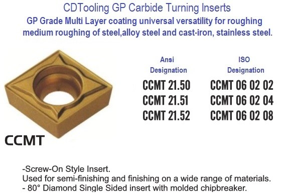 CCMT 21.50, CCMT 21.5, CCMT 21.52 GP Grade Indexable Carbide Inserts 10 Pack ID 1501-