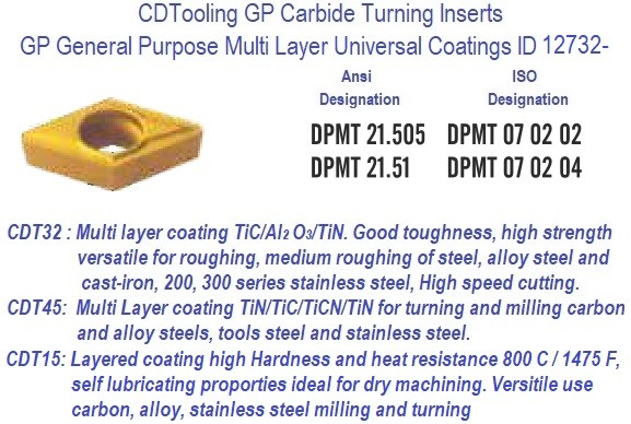 DPMT 21.505, DPMT 21.51 GP Grade Indexable Carbide Inserts 10 Pack ID 1506-