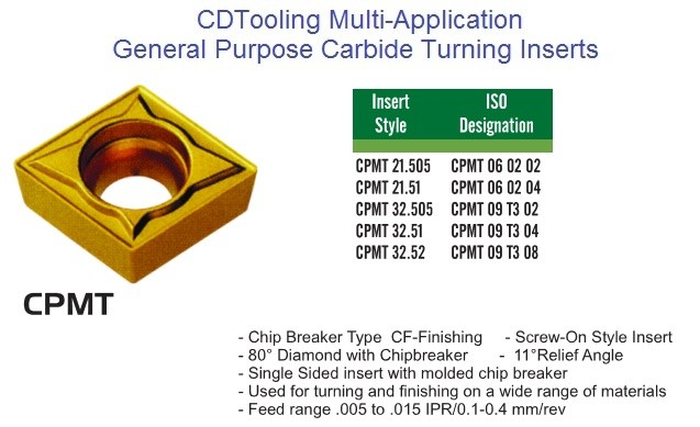 CPMT  21.5,32,5,0602,09T,C520,C550,CM02,CM14 Carbide insert Multi Application General Purpose