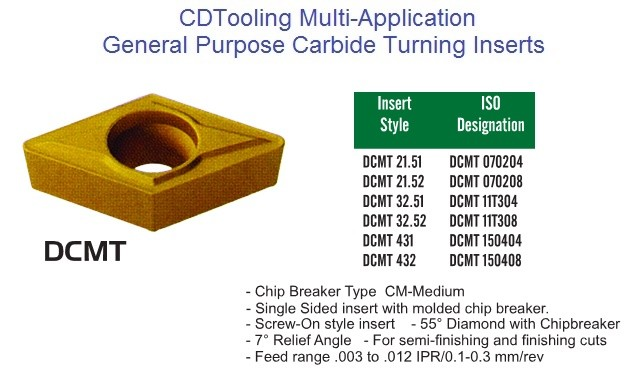 DCMT 21.5,32.5,43,0702,11T304,1504,C520,C550,CM02,CM14 Carbide insert Multi Application General Purpose
