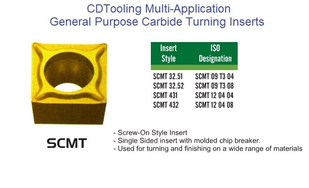 SCMT 32.5,43,09T3,1204, C520,C550,CM02,CM14 Carbide insert Multi Application General Purpose