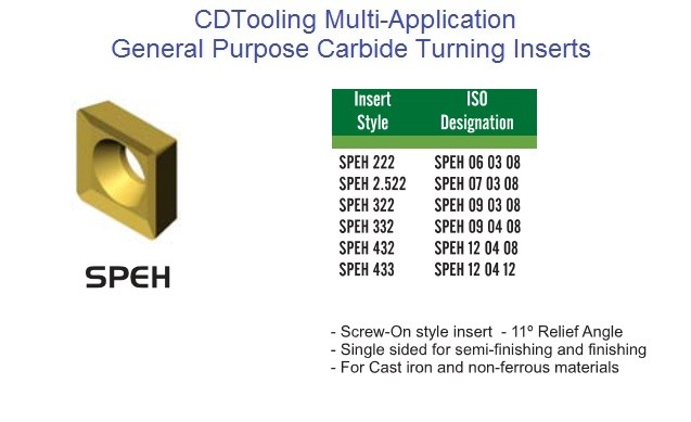 SPEH 22,2.5,32,33,43,0603,0703,0903,0904,1204, C520,C550,CM02,CM14 Carbide insert Multi Application General Purpose