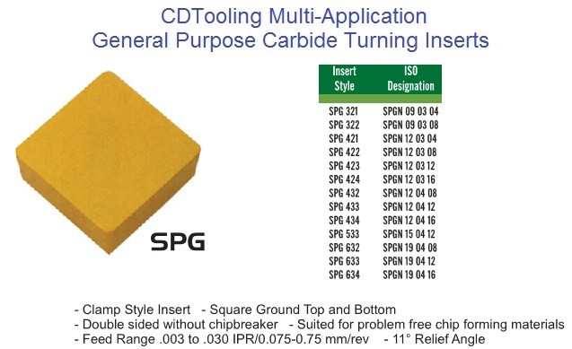 SPG 32,42,43,53,63, C520,C550,CM02,CM14 Carbide insert Multi Application General Purpose