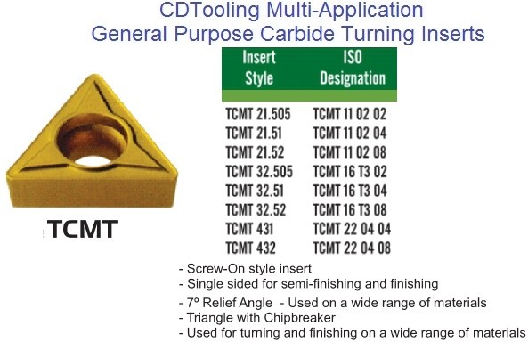 TCMT 21.5, 32,5, 43, 1102, 16T3, 2204, C520,C550,CM02,CM14 Carbide insert Multi Application General Purpose