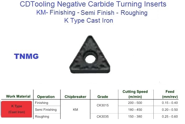TNMG 321 322 332 333 432 433 542 542 544 KM Carbide Inserts for Cast Iron