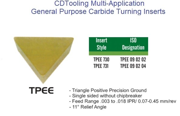 TPEE 730,731,090902,090204,C520,C550,CM02,CM14 Carbide insert Multi Application General Purpose