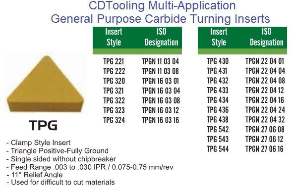 TPG,22,32,43,54, C520,C550,CM02,CM14 Carbide insert Multi Application General Purpose