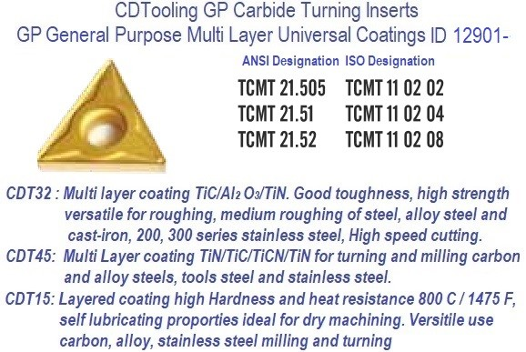 10pcs GBJ TCMT21.51 VP15TF TCMT110204 Carbide Turning Inserts for S08K//S10K STFCR11 Turning Bar Holder